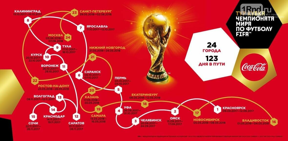 Фото: дирекция по подготовке и проведению игр чемпионата мира по футболу 2018 года в Ростове-на-Дону