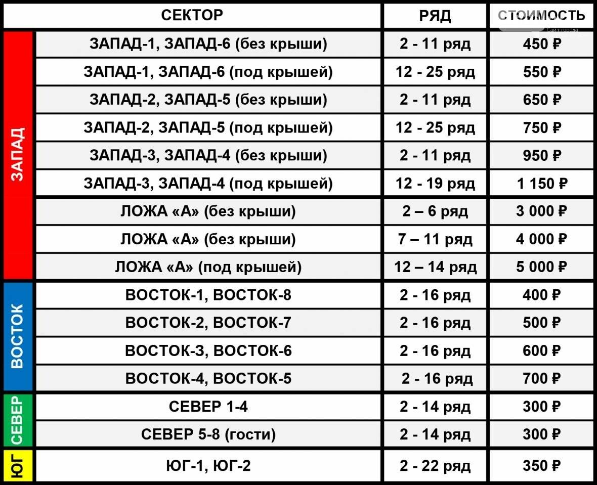 Иллюстрация: ФК Ростов
