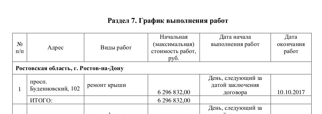 Рухнул потолок, залило квартиры: дому на Буденновском, 102 потребуется ремонт после капремонта, фото-2