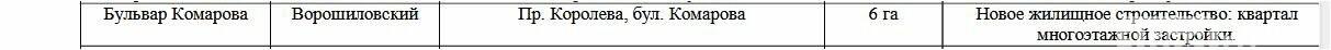 Скандал с застройкой бульвара Комарова в Ростове вышел на новый уровень, фото-2