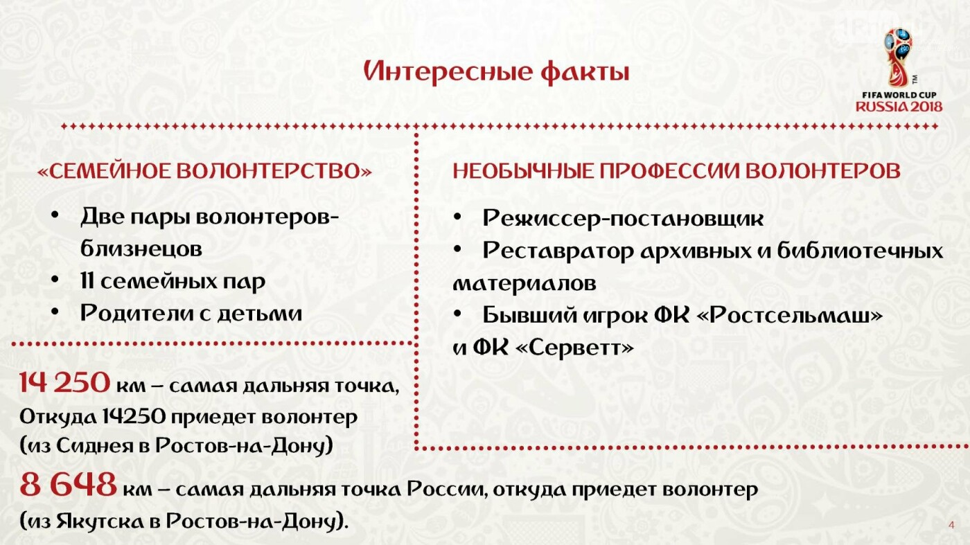 Инфографика: ДГТУ