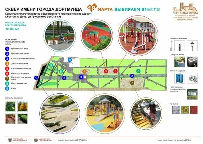 В Ростове представили проект благоустройства сквера имени Дортмунда, фото-1