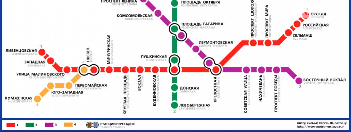 Что случилось: главные события Ростова и области за неделю, фото-2