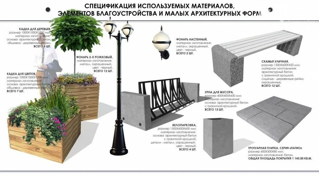 Новая пешеходная зона в переулке Газетном появится в Ростове-на-Дону, фото-2
