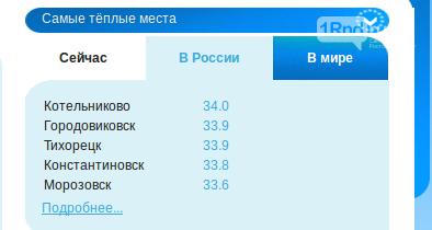 Два города Ростовской области вошли в пятерку самых теплых мест России, фото-1
