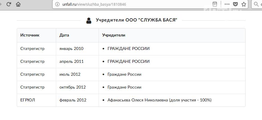 Ростовский суд пытается рассмотреть дело об убийстве животных в ЦБЖ, фото-3