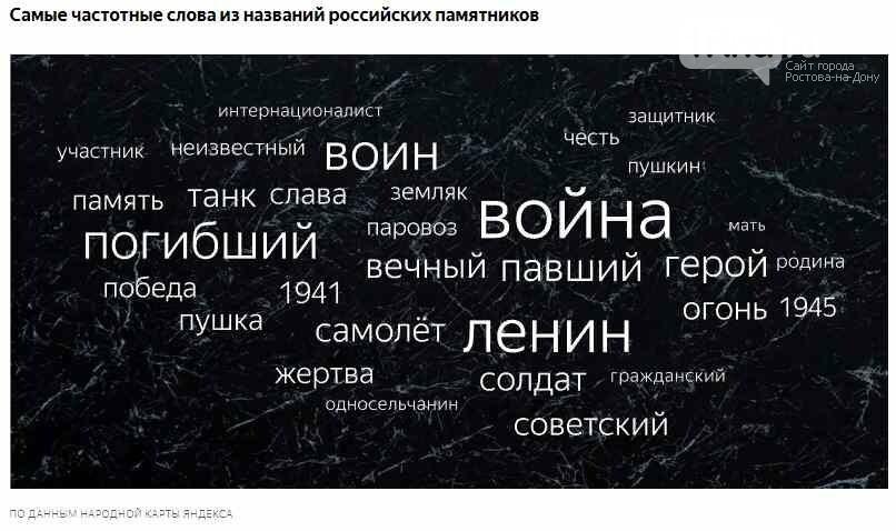 Самые популярные памятники в Ростовской области - казакам, шахтерам и атаману Платову, фото-1