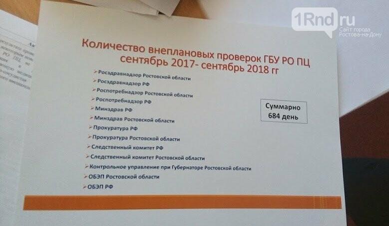 Экс-главврач перинатального центра в Ростове Валерий Буштырев рассказал о причинах своего увольнения, фото-3