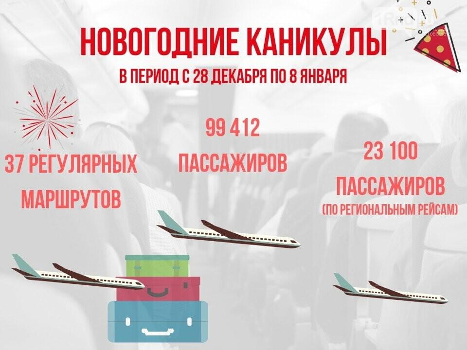 Аэропорт Платов поставил новый рекорд в зимние каникулы, фото-1