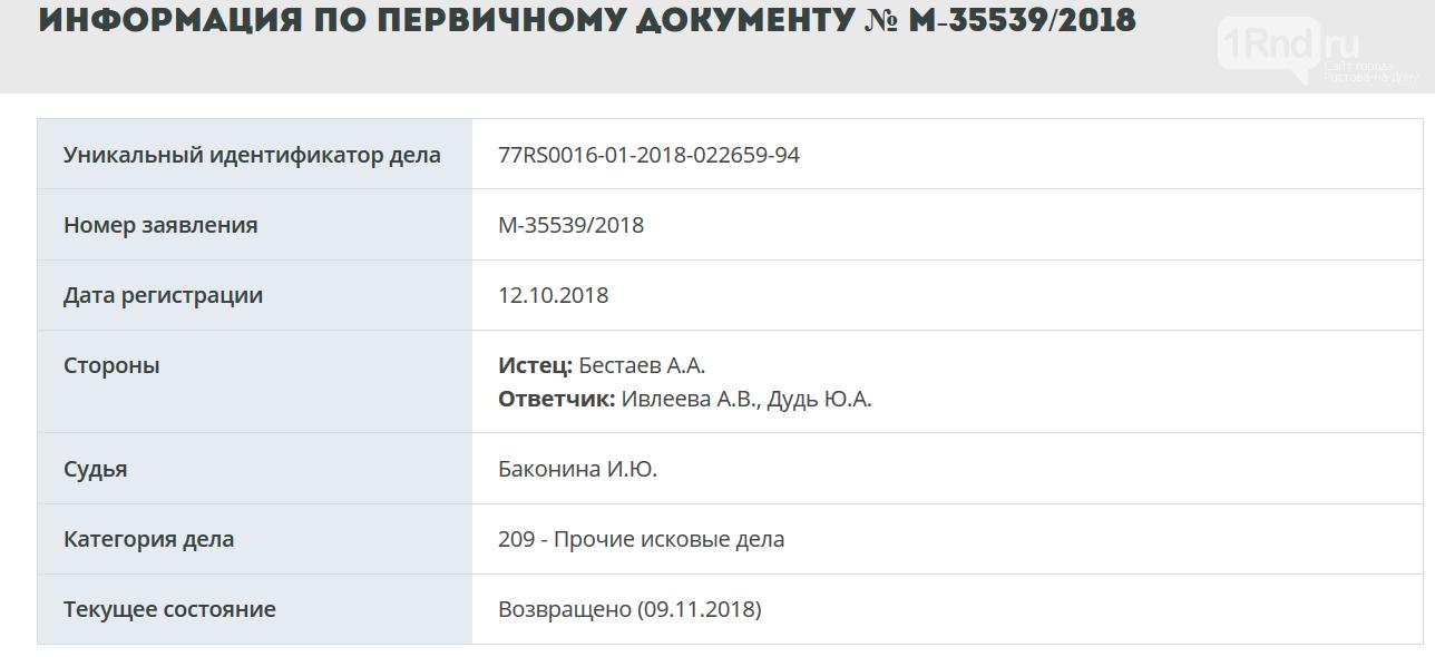 Ростовчанин потребовал от Дудя и Ивлеевой 100 миллионов за оскорбление Путина, фото-4