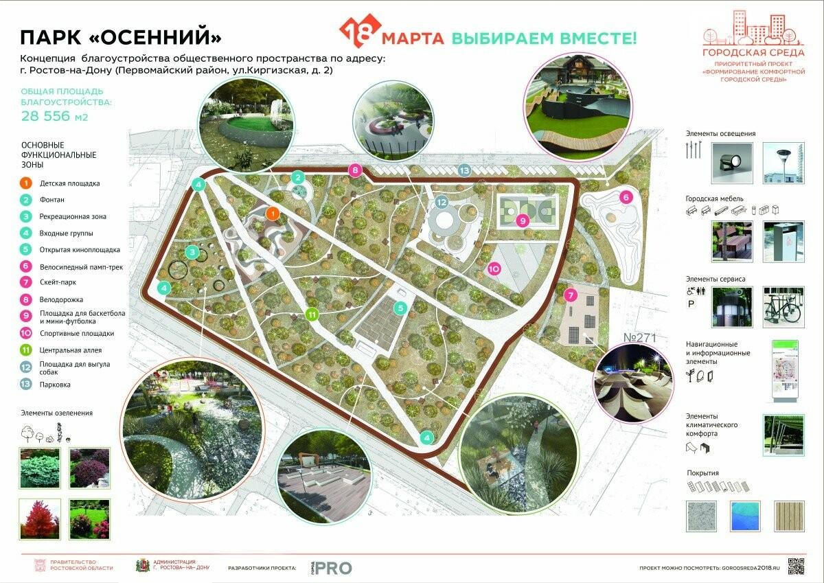 Парку «Осенний» в Ростове грозит полное уничтожение под видом благоустройства, фото-1