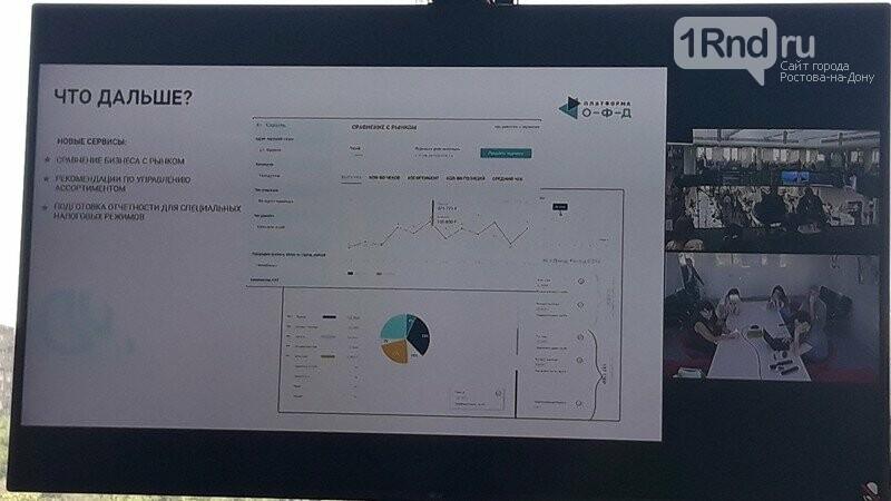 Аналитика от «Платформы ОФД» помогает предпринимателям в принятии решений, фото-3