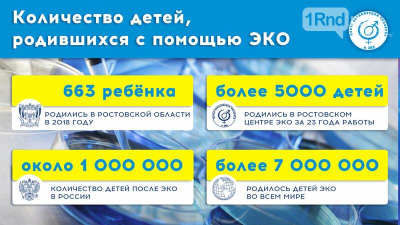 Кому ЭКО: всё об участии в программе, фото-3