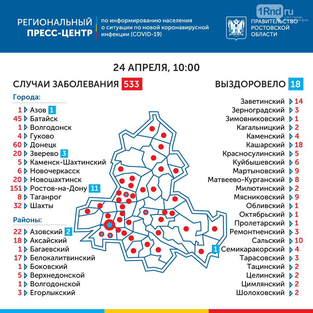 Ростов лидирует по росту числа заболевших коронавирусом, фото-1