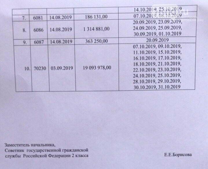 Ответ из налоговой инспекции