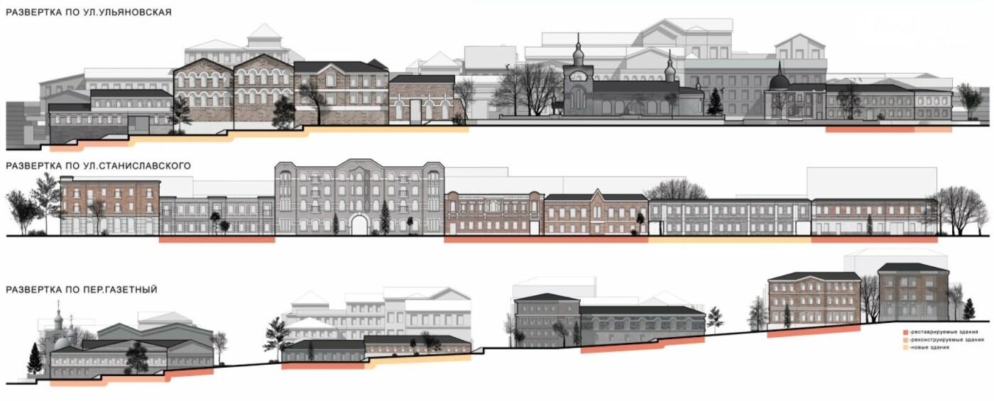 Специалисты ЮФУ воссоздали культурный ландшафт исторического центра Ростова, фото-1