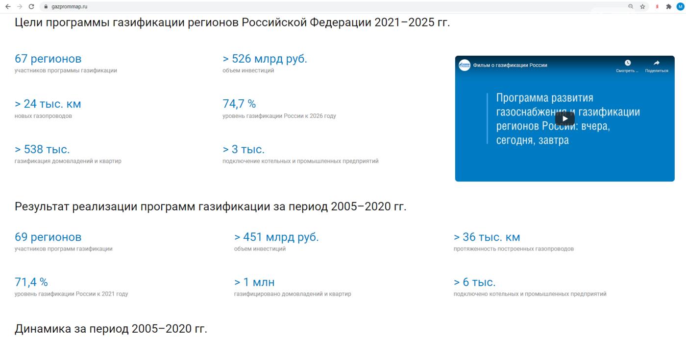 «Газпром межрегионгаз» разработал интерактивную карту газификации регионов России , фото-1