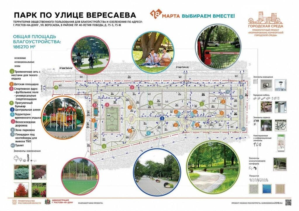 2 очередь парка Вересаева, которую так и не сделали