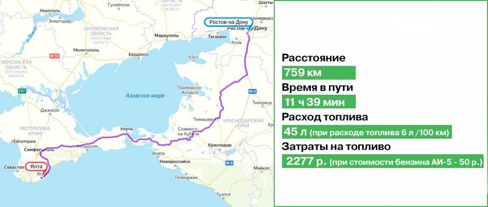 Новая дорога по Крыму: расстояние, расход бензина, Инфографика 1rnd.ru