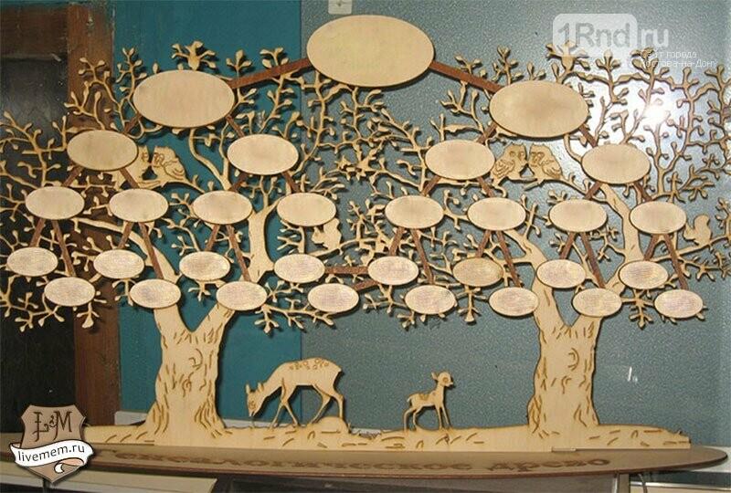 Генеалогическое древо объемное