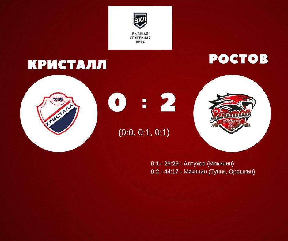 ВБалакове «Кристалл» играет с«Ростовом»