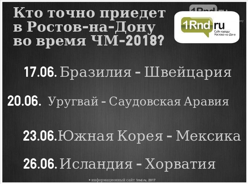Сборная Саудовской Аравии во время ЧМ-2018 будет жить под Ростовом, Инфографика: 1rnd.ru