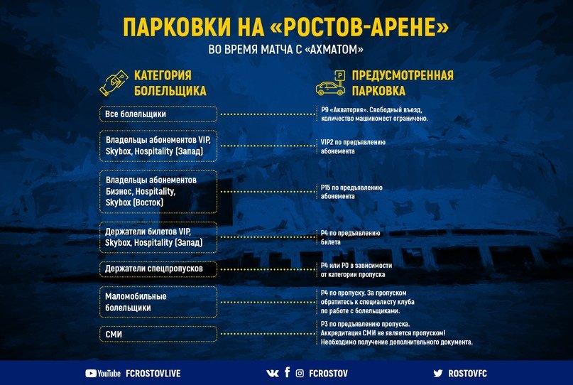 """Парковки возле """"Ростов Арены"""" откроют для болельщиков, фото-1"""