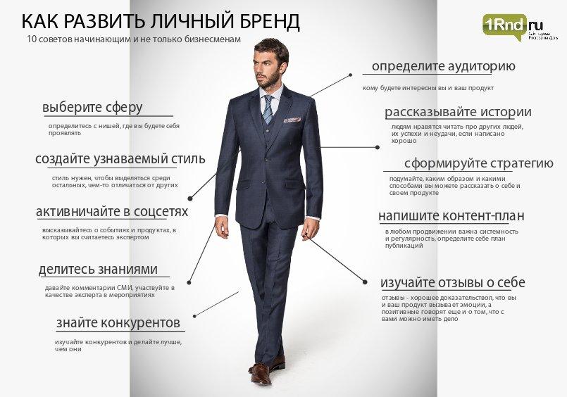 Бизнес-экспертиза: как развить личный бренд, фото-1, Инфографика: 1rnd.ru