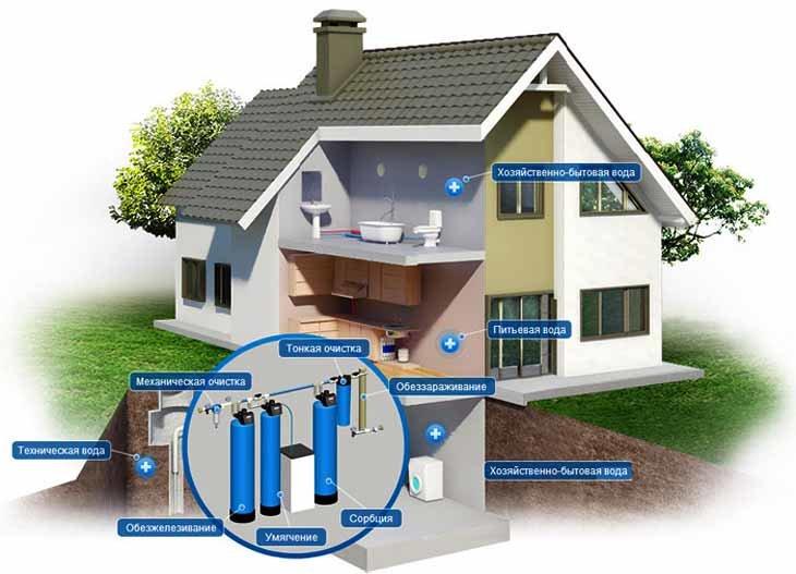 Дом, в котором все по УМУ: современные технологии для комфортной жизни, фото-17