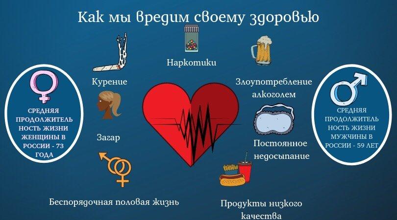 Кто отвечает за наше здоровье, фото-2