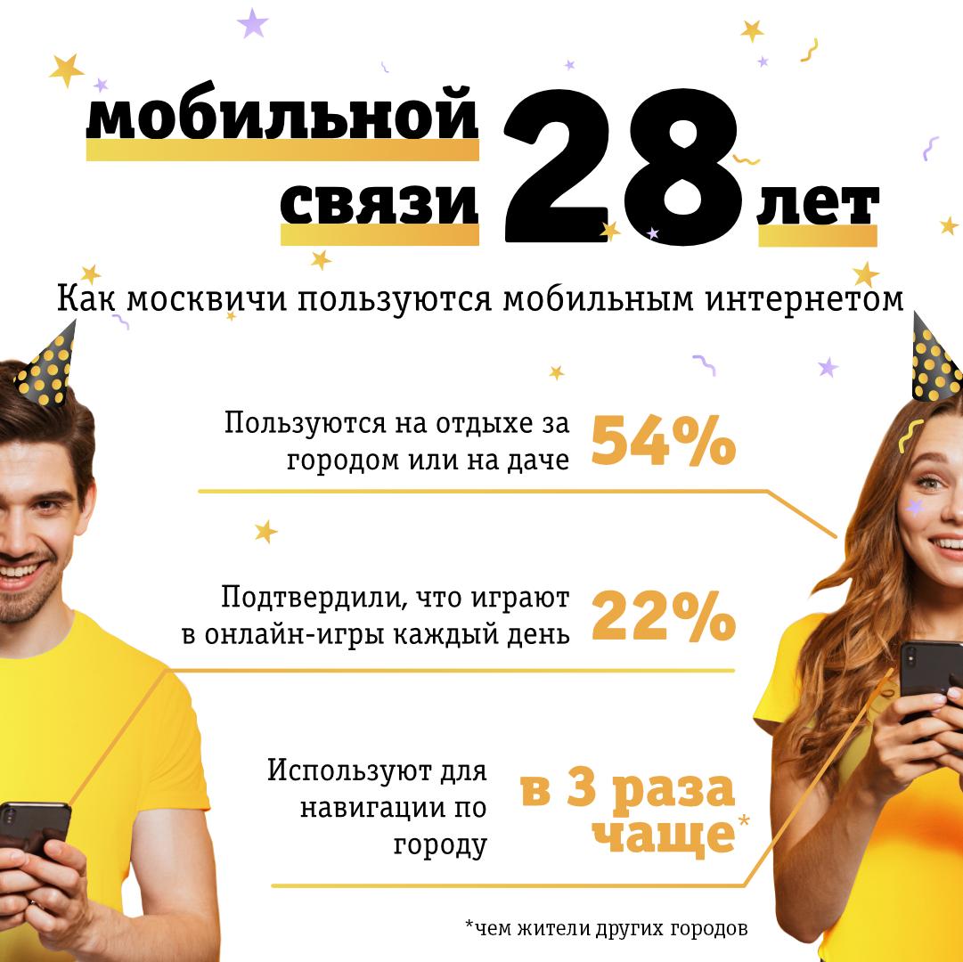 Мобильная связь за 28 лет своего существования изменила жизнь 73% россиян, фото-3