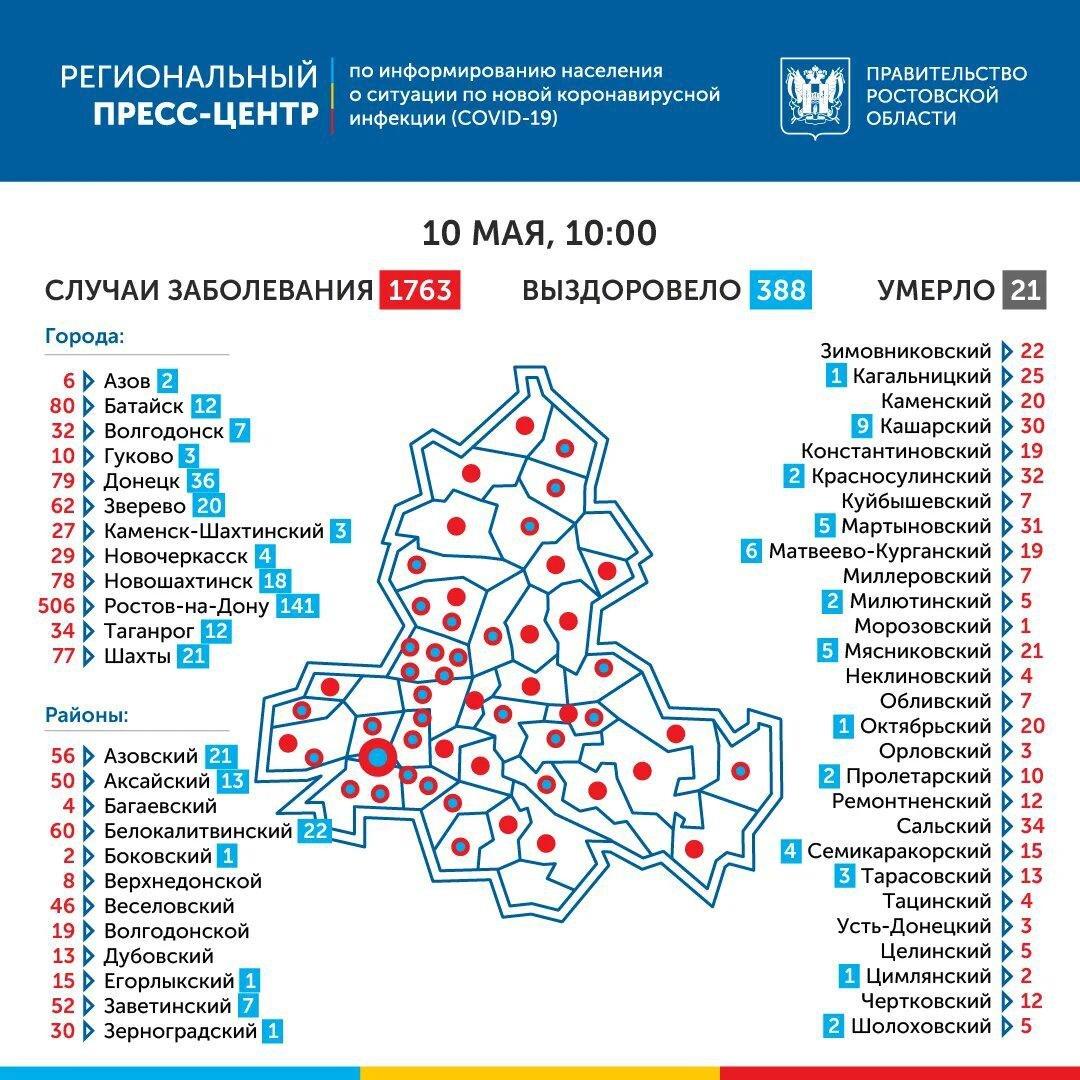 Число умерших от коронавируса в Ростовской области удвоилось за неделю, фото-1
