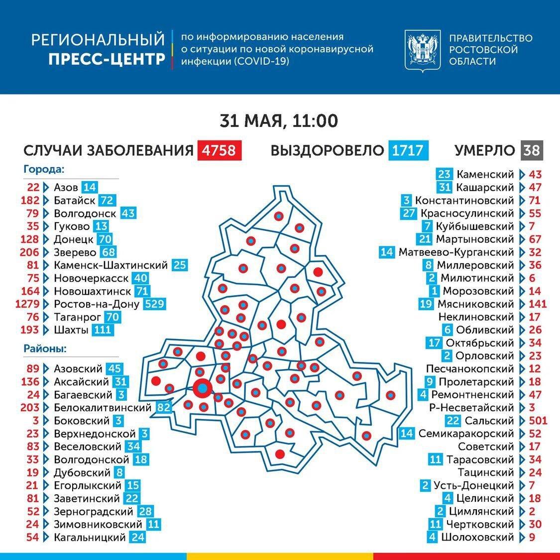 За сутки больше всего заболевших коронавирусом выявили в Ростове и Шахтах, фото-1